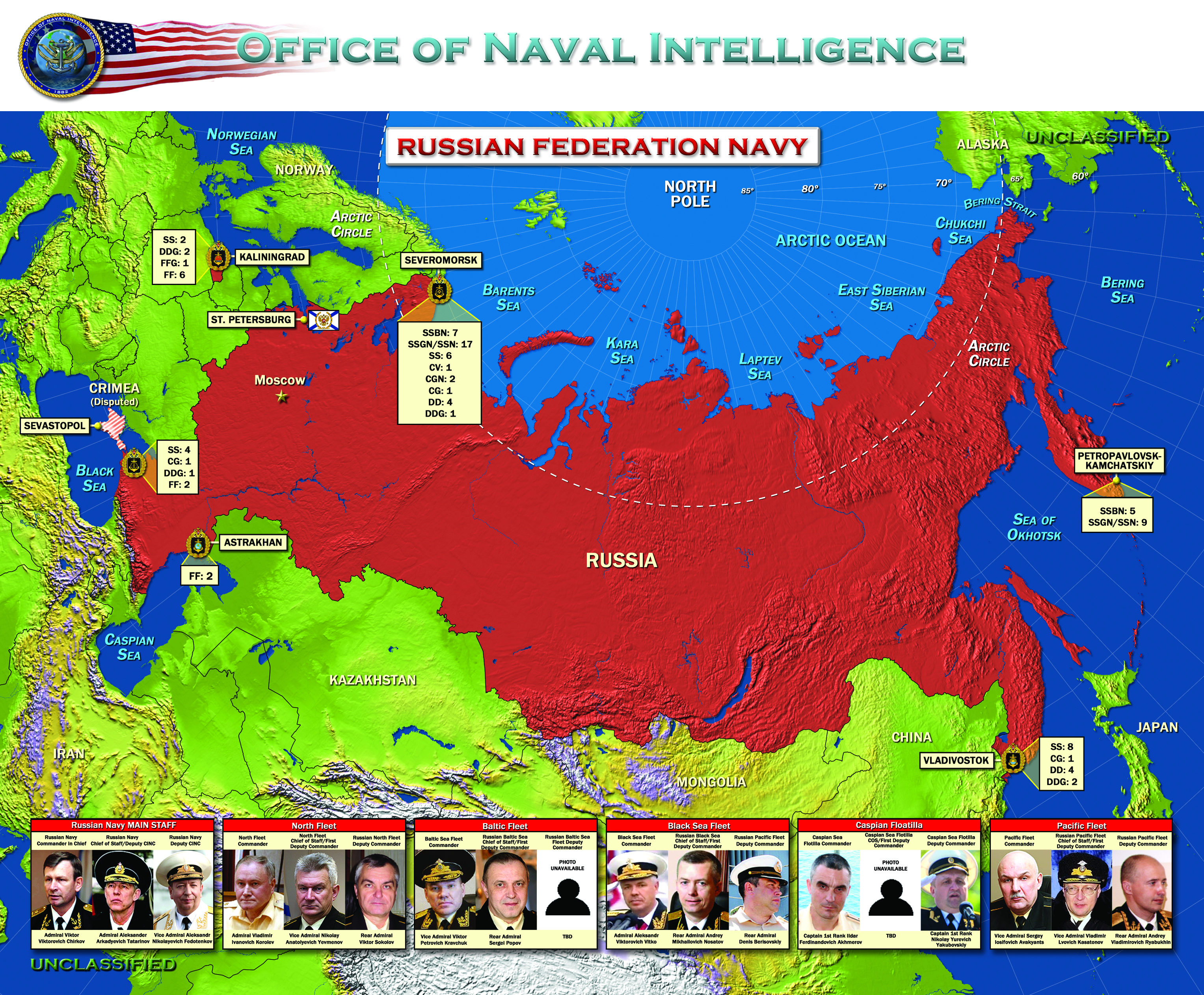Russian Navy - Russia/RMSI - LibGuides at Naval War College